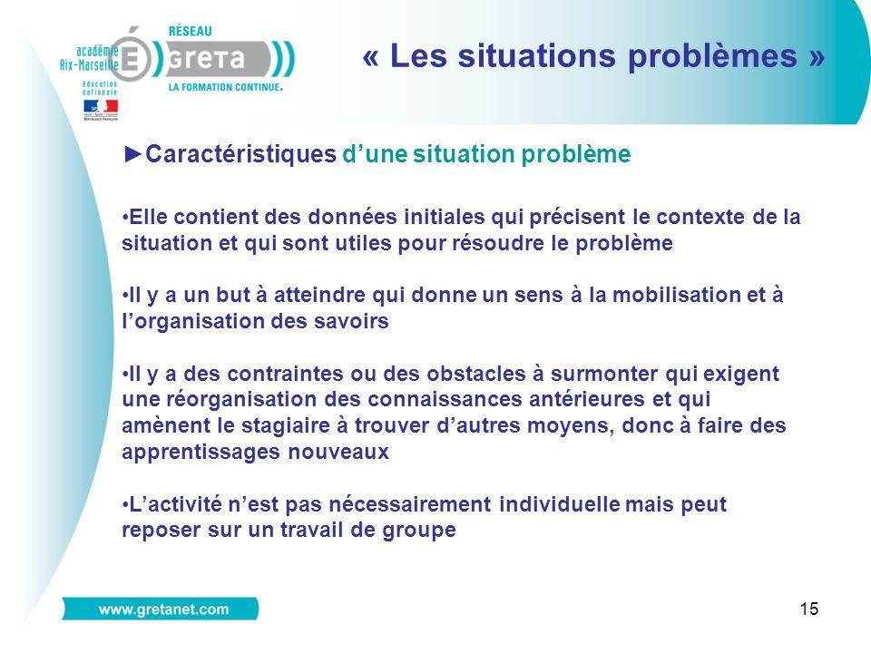 15 « Les situations problèmes » Caractéristiques dune situation problème Elle contient des données initiales qui précisent le contexte de la situation