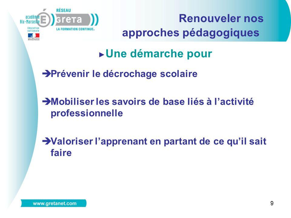 9 Une démarche pour Prévenir le décrochage scolaire Mobiliser les savoirs de base liés à lactivité professionnelle Valoriser lapprenant en partant de