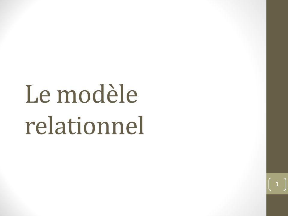 Le modèle relationnel 1