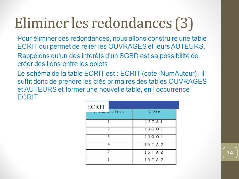 Eliminer les redondances (3) Pour éliminer ces redondances, nous allons construire une table ECRIT qui permet de relier les OUVRAGES et leurs AUTEURS.