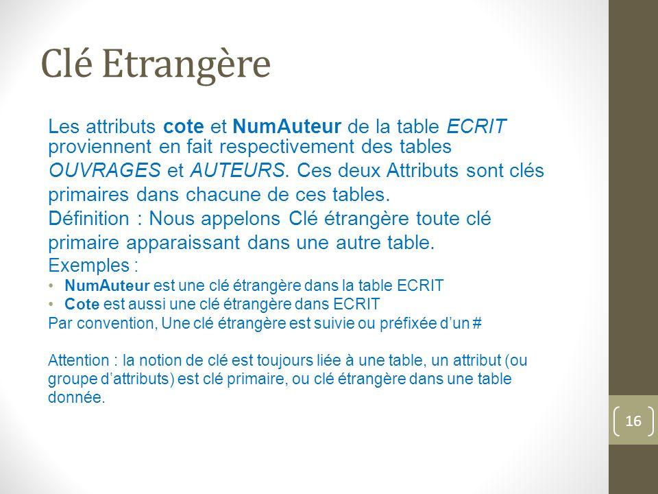 Clé Etrangère Les attributs cote et NumAuteur de la table ECRIT proviennent en fait respectivement des tables OUVRAGES et AUTEURS.
