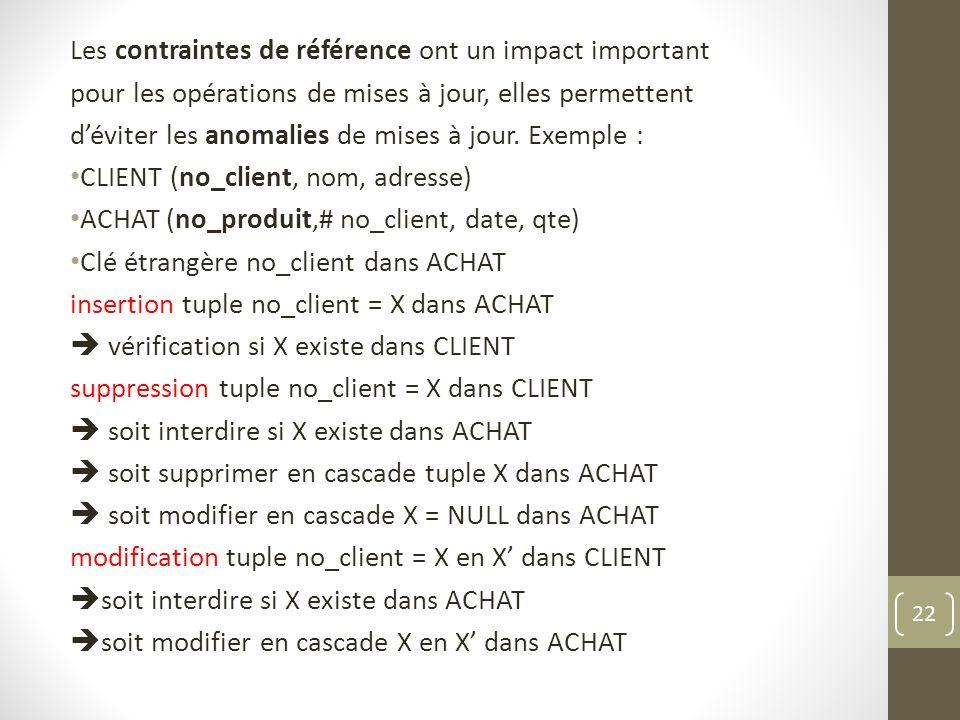 Les contraintes de référence ont un impact important pour les opérations de mises à jour, elles permettent déviter les anomalies de mises à jour.