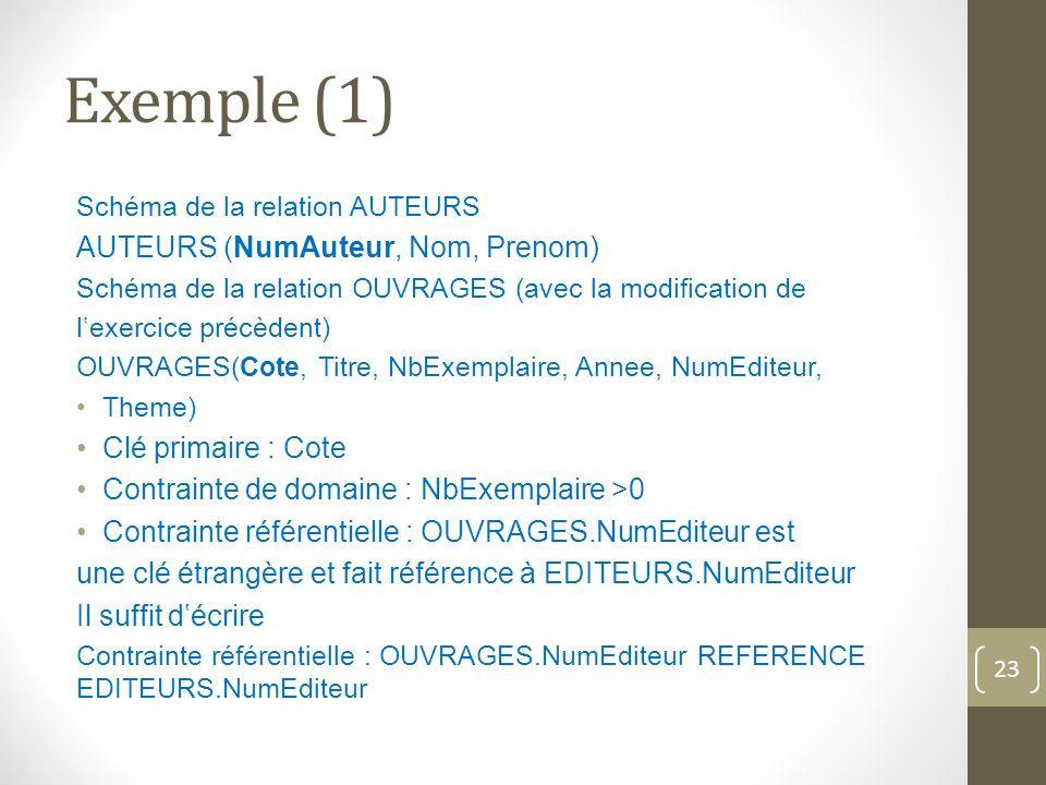 Exemple (1) Schéma de la relation AUTEURS AUTEURS (NumAuteur, Nom, Prenom) Schéma de la relation OUVRAGES (avec la modification de lexercice précèdent) OUVRAGES(Cote, Titre, NbExemplaire, Annee, NumEditeur, Theme) Clé primaire : Cote Contrainte de domaine : NbExemplaire >0 Contrainte référentielle : OUVRAGES.NumEditeur est une clé étrangère et fait référence à EDITEURS.NumEditeur Il suffit décrire Contrainte référentielle : OUVRAGES.NumEditeur REFERENCE EDITEURS.NumEditeur 23