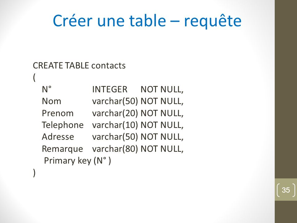 Créer une table – requête 35 CREATE TABLE contacts ( N° INTEGER NOT NULL, Nom varchar(50) NOT NULL, Prenom varchar(20) NOT NULL, Telephonevarchar(10)
