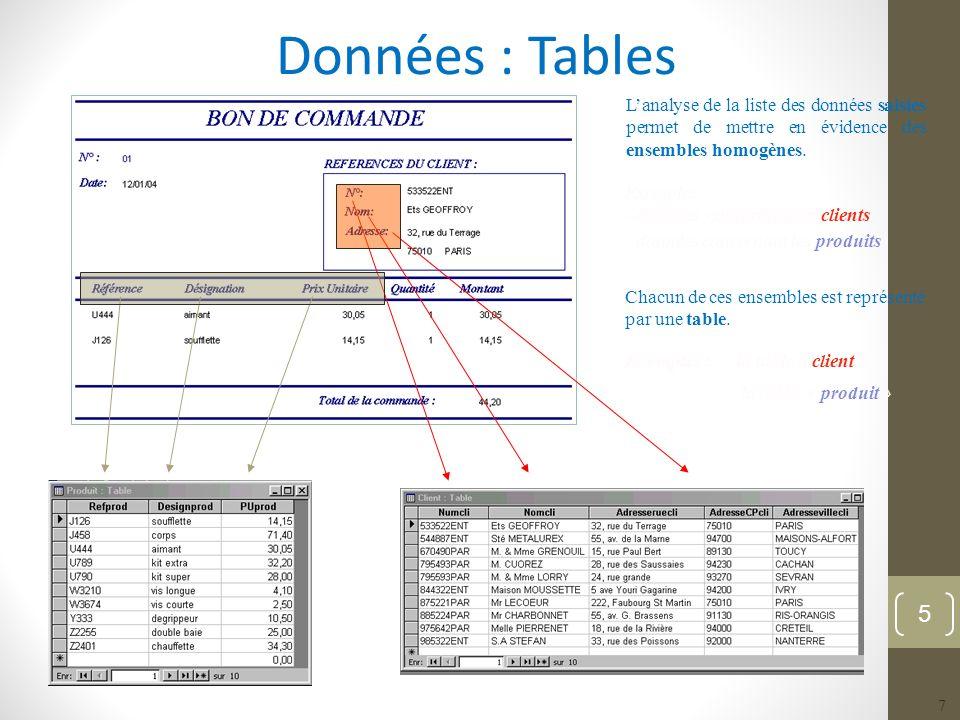 Données : Tables Lanalyse de la liste des données saisies permet de mettre en évidence des ensembles homogènes.
