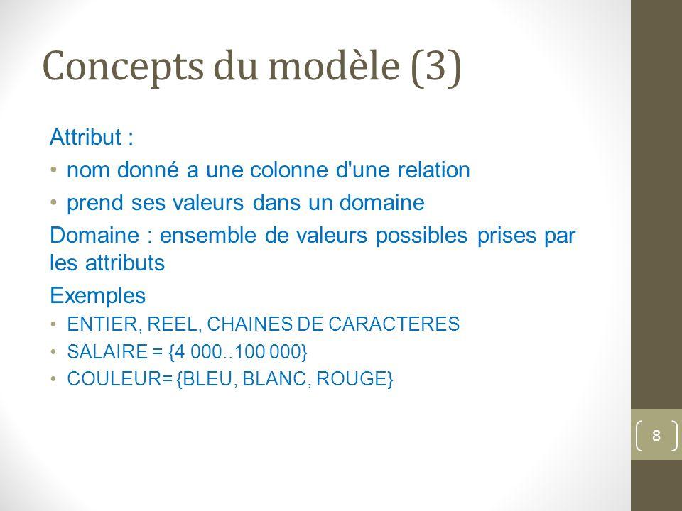 Concepts du modèle (3) Attribut : nom donné a une colonne d une relation prend ses valeurs dans un domaine Domaine : ensemble de valeurs possibles prises par les attributs Exemples ENTIER, REEL, CHAINES DE CARACTERES SALAIRE = {4 000..100 000} COULEUR= {BLEU, BLANC, ROUGE} 8