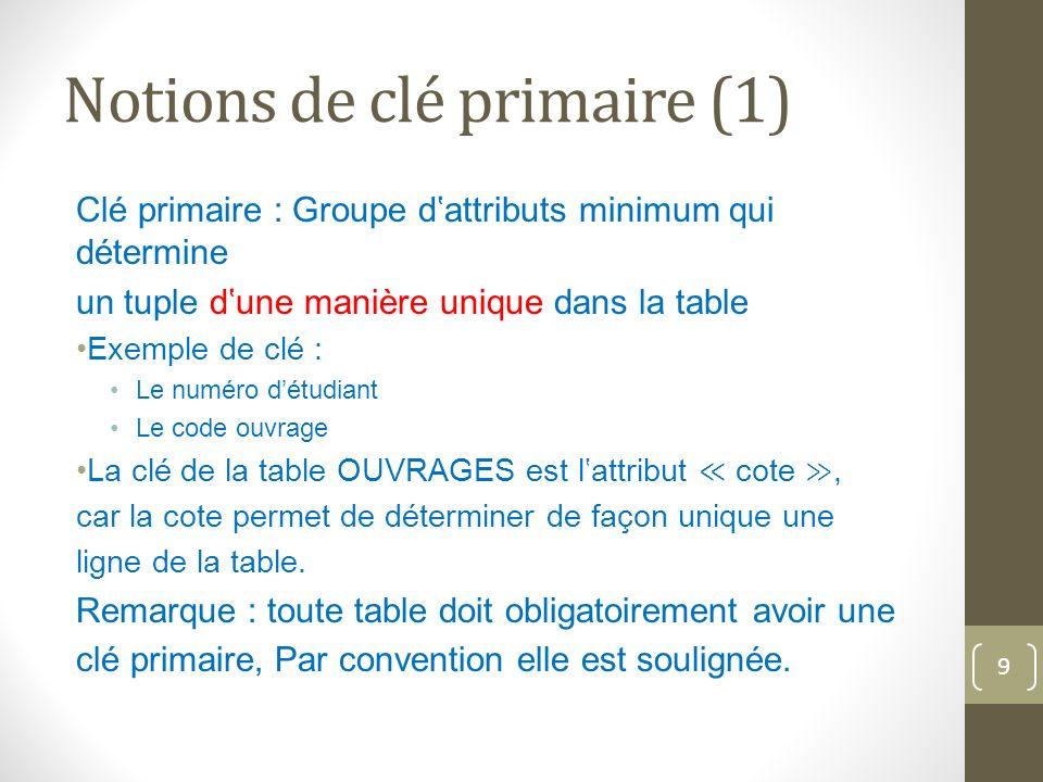 Notions de clé primaire (1) Clé primaire : Groupe dattributs minimum qui détermine un tuple dune manière unique dans la table Exemple de clé : Le numéro détudiant Le code ouvrage La clé de la table OUVRAGES est lattribut cote, car la cote permet de déterminer de façon unique une ligne de la table.
