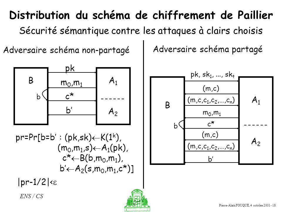 Pierre-Alain FOUQUE, 4 octobre 2001 - 18 ENS / CS Sécurité sémantique contre les attaques à clairs choisis pr=Pr[b=b : (pk,sk) K(1 k ), (m 0,m 1,s) A