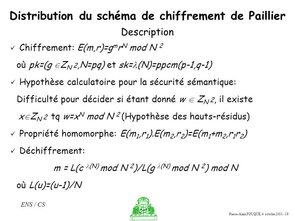Pierre-Alain FOUQUE, 4 octobre 2001 - 19 ENS / CS Distribution du schéma de chiffrement de Paillier Chiffrement: E(m,r)=g m r N mod N 2 où pk=(g Z N 2