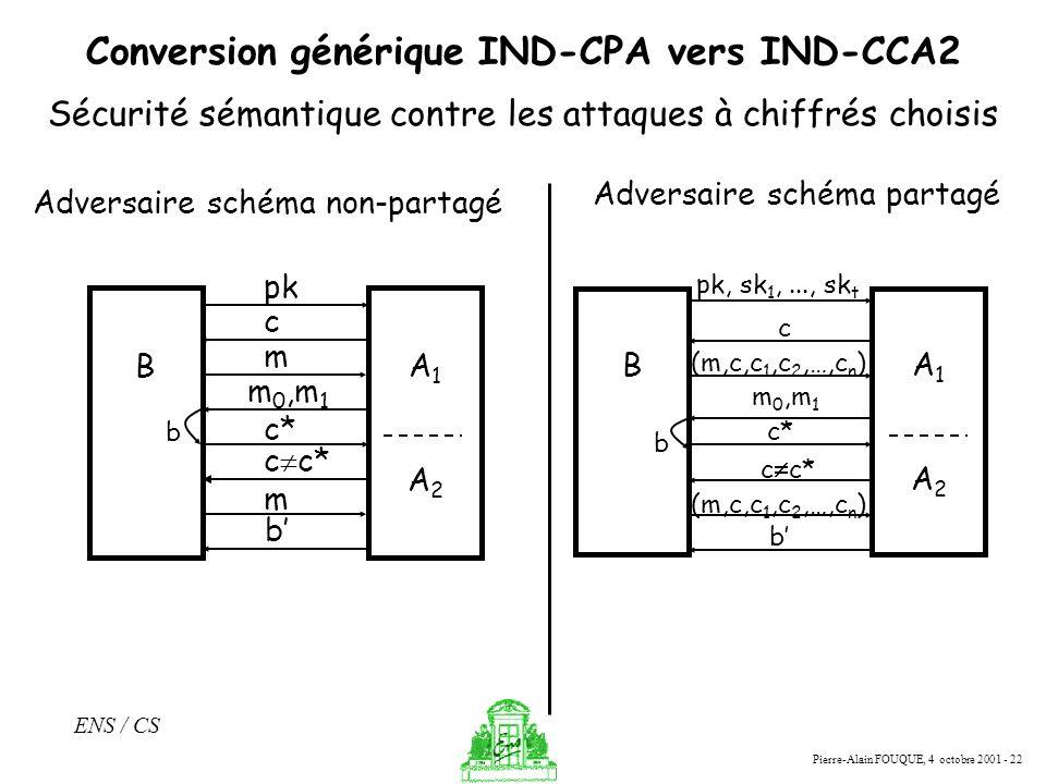 Pierre-Alain FOUQUE, 4 octobre 2001 - 22 ENS / CS Sécurité sémantique contre les attaques à chiffrés choisis Adversaire schéma non-partagé Adversaire