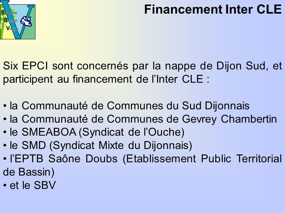 Six EPCI sont concernés par la nappe de Dijon Sud, et participent au financement de lInter CLE : la Communauté de Communes du Sud Dijonnais la Communauté de Communes de Gevrey Chambertin le SMEABOA (Syndicat de lOuche) le SMD (Syndicat Mixte du Dijonnais) lEPTB Saône Doubs (Etablissement Public Territorial de Bassin) et le SBV Financement Inter CLE