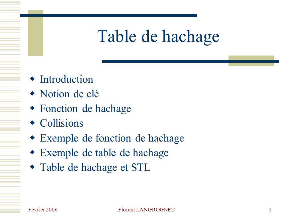 Février 2006 Florent LANGROGNET2 Table de hachage Introduction Notion de clé Fonction de hachage Collisions Exemple de fonction de hachage Exemple de table de hachage Table de hachage et STL