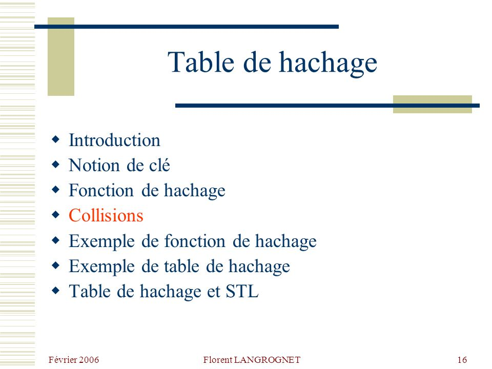 Février 2006 Florent LANGROGNET16 Table de hachage Introduction Notion de clé Fonction de hachage Collisions Exemple de fonction de hachage Exemple de table de hachage Table de hachage et STL