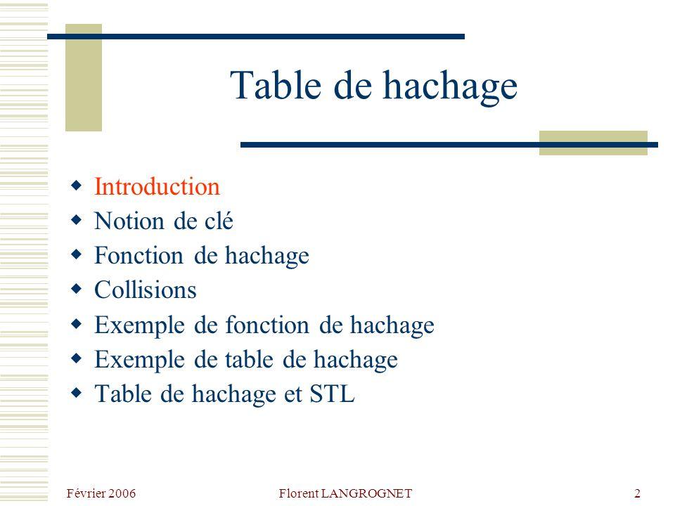 Février 2006 Florent LANGROGNET23 Traitement des collisions Avantages de cette méthode : Un seul tableau (de pointeurs) Inconvénients de cette méthode : - liste chaînée - la recherche dun élément nest plus immédiate