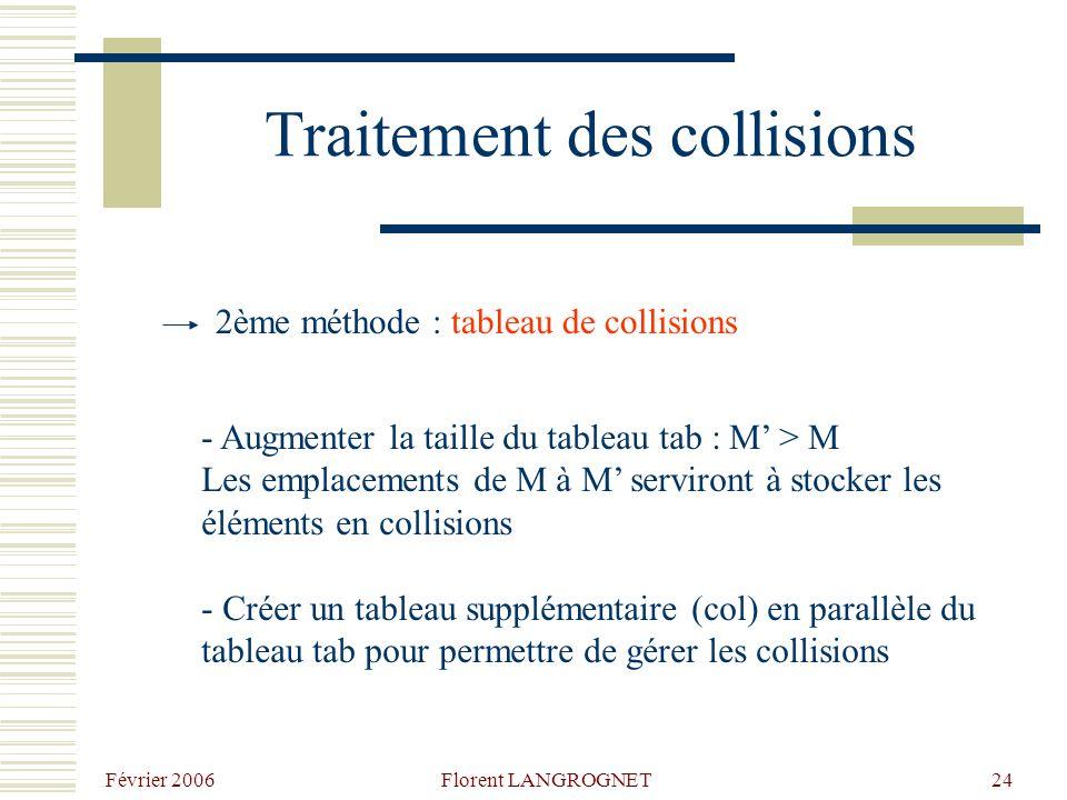 Février 2006 Florent LANGROGNET24 Traitement des collisions 2ème méthode : tableau de collisions - Augmenter la taille du tableau tab : M > M Les emplacements de M à M serviront à stocker les éléments en collisions - Créer un tableau supplémentaire (col) en parallèle du tableau tab pour permettre de gérer les collisions