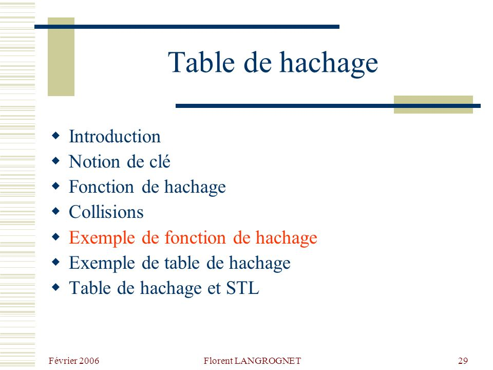 Février 2006 Florent LANGROGNET29 Table de hachage Introduction Notion de clé Fonction de hachage Collisions Exemple de fonction de hachage Exemple de table de hachage Table de hachage et STL