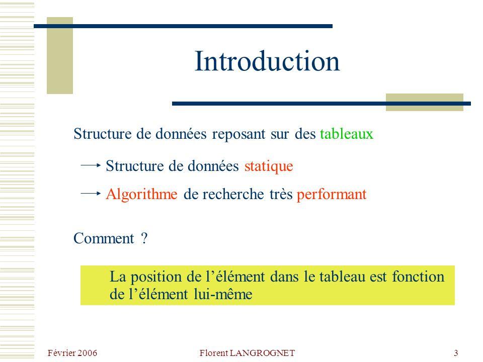 Février 2006 Florent LANGROGNET34 Exemple de table de hachage Ex 2 : compilateur : Element : variable Clé : nom de variable On souhaite détecter les erreurs suivantes : - déclaration dune variable déjà déclarée - utilisation dune variable non déclarée