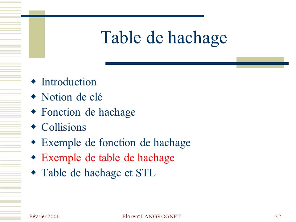 Février 2006 Florent LANGROGNET32 Table de hachage Introduction Notion de clé Fonction de hachage Collisions Exemple de fonction de hachage Exemple de table de hachage Table de hachage et STL