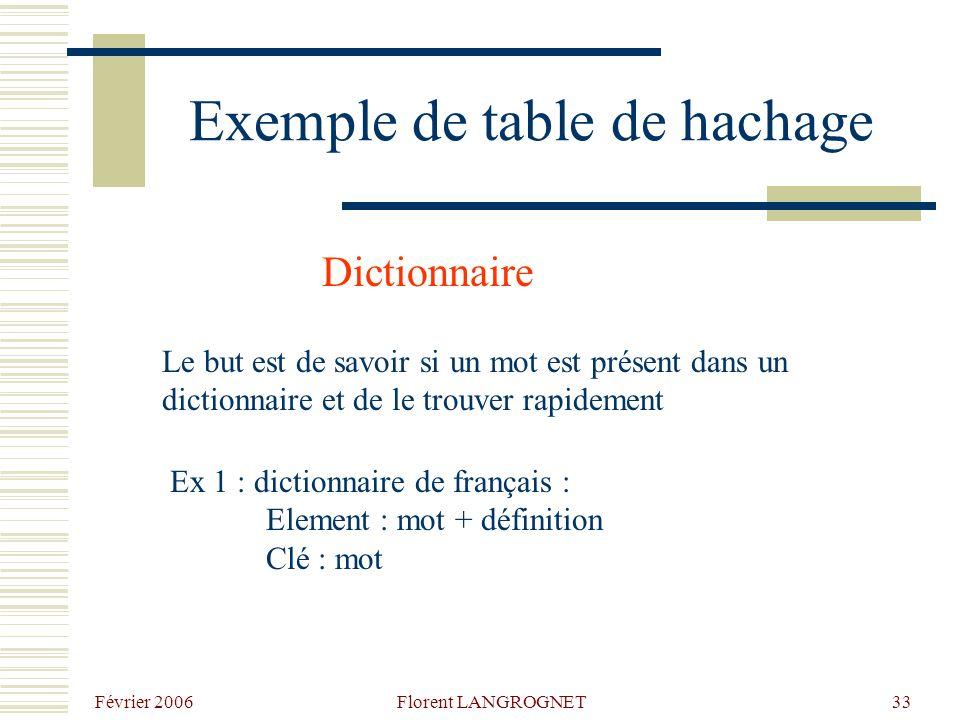 Février 2006 Florent LANGROGNET33 Exemple de table de hachage Le but est de savoir si un mot est présent dans un dictionnaire et de le trouver rapidement Ex 1 : dictionnaire de français : Element : mot + définition Clé : mot Dictionnaire