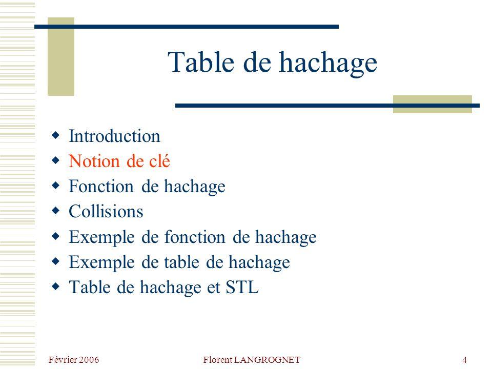 Février 2006 Florent LANGROGNET45 Table de hachage et STL Hashtable Hashtable::hashtable(int taille_Elt, Hash_fun fonctionHachage, EqualKey_fun fonctionEgal, ExtractKey_fun fonctionExtraction); Hash_fun : fonction de hachage : clé -> int (rang) EqualKey_fun : définit si 2 clés sont égales ExtractKey_fun : fonction permettant dextraire une clé à partir de lélément