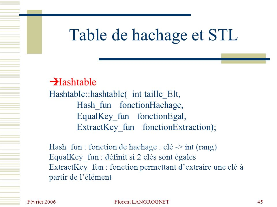 Février 2006 Florent LANGROGNET45 Table de hachage et STL Hashtable Hashtable::hashtable(int taille_Elt, Hash_fun fonctionHachage, EqualKey_fun fonctionEgal, ExtractKey_fun fonctionExtraction); Hash_fun : fonction de hachage : clé -> int (rang) EqualKey_fun : définit si 2 clés sont égales ExtractKey_fun : fonction permettant dextraire une clé à partir de lélément