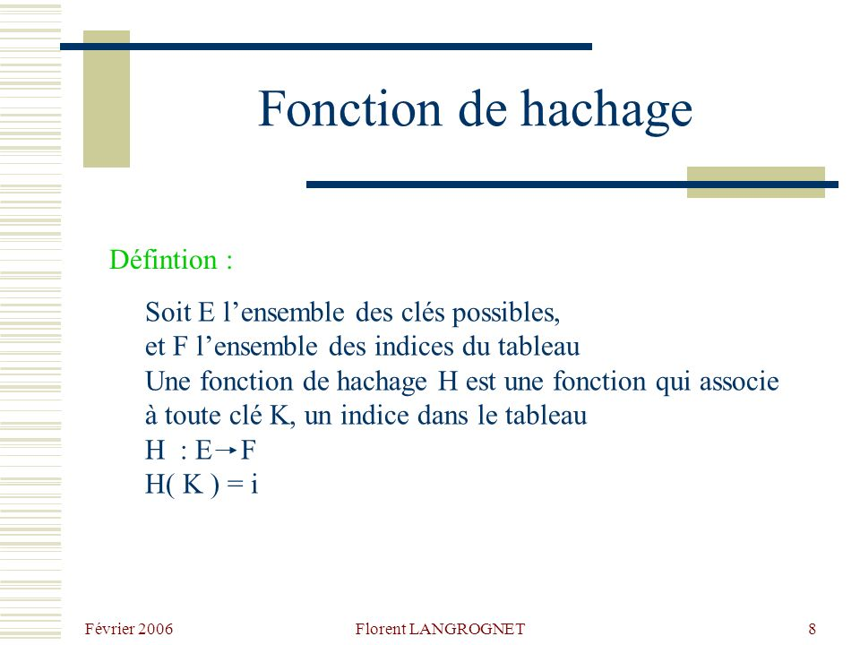 Février 2006 Florent LANGROGNET19 Traitement des collisions 1ère méthode : chaînage externe Déclarer un tableau de pointeurs (au lieu du tableau déléments) tab[i] contiendra la liste des éléments dont les clés K ont la même image par H