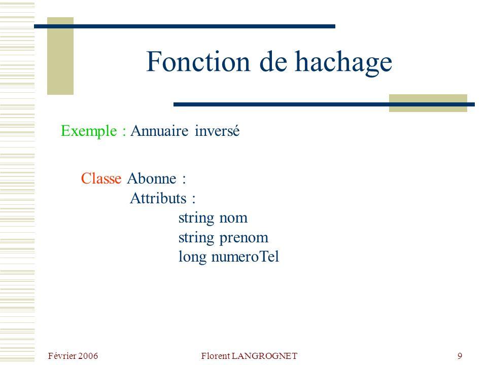 Février 2006 Florent LANGROGNET50 Table de hachage et STL Void main{ Hash_fun fh; EqualKey_fun feq; ExtractKey_fun fex; hashtable maTable(sizeof(Abonne), hf, feq, fex); … Exemple