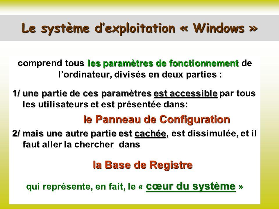 Le système dexploitation « Windows » les paramètres de fonctionnement comprend tous les paramètres de fonctionnement de lordinateur, divisés en deux parties : 1/ une partie de ces paramètres est accessible 1/ une partie de ces paramètres est accessible par tous les utilisateurs et est présentée dans: le Panneau de Configuration 2/ mais une autre partie est cachée 2/ mais une autre partie est cachée, est dissimulée, et il faut aller la chercher dans la Base de Registre qui représente, en fait, le « cœur du système »