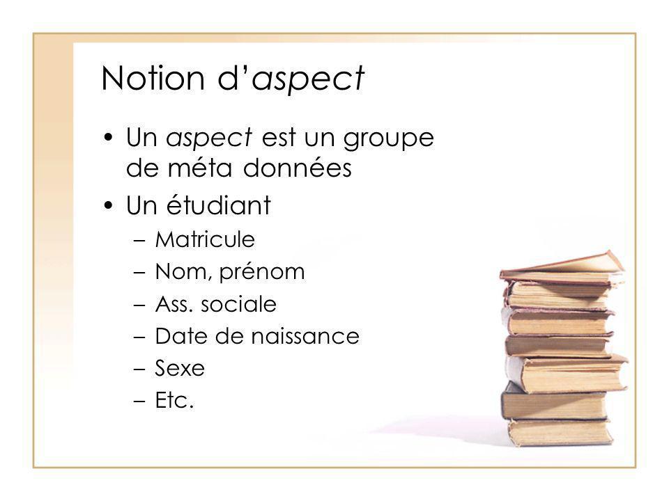Notion daspect Un aspect est un groupe de méta données Un étudiant –Matricule –Nom, prénom –Ass.