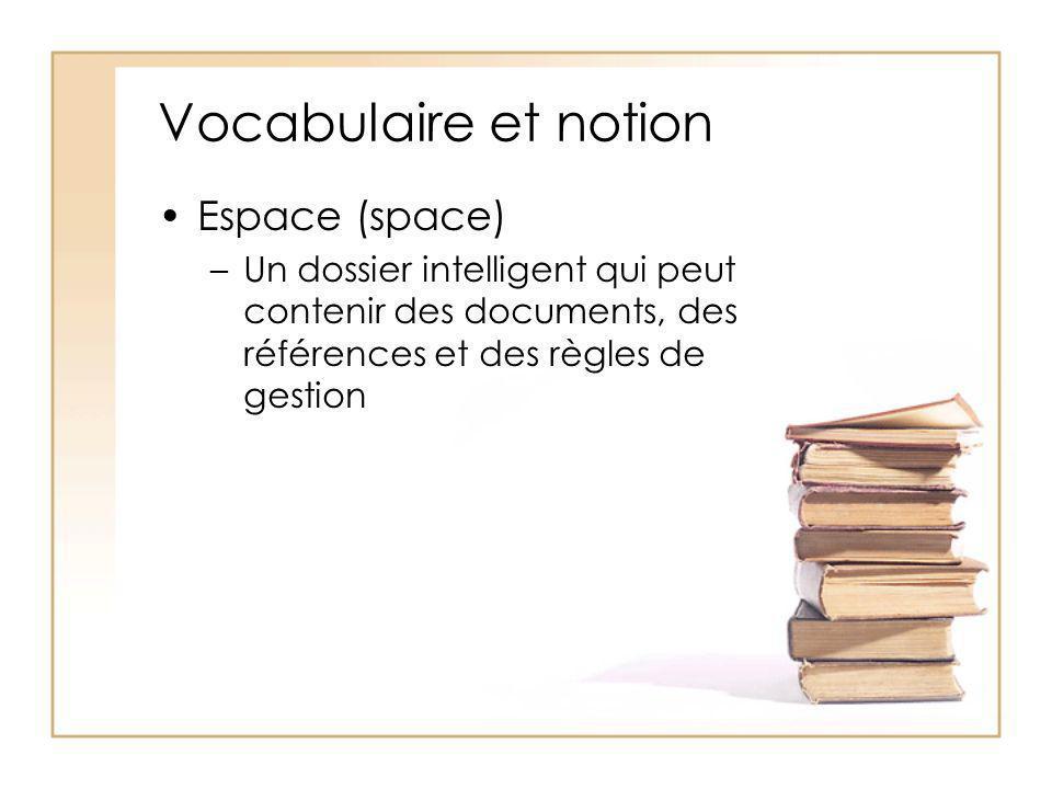 Vocabulaire et notion Espace (space) –Un dossier intelligent qui peut contenir des documents, des références et des règles de gestion