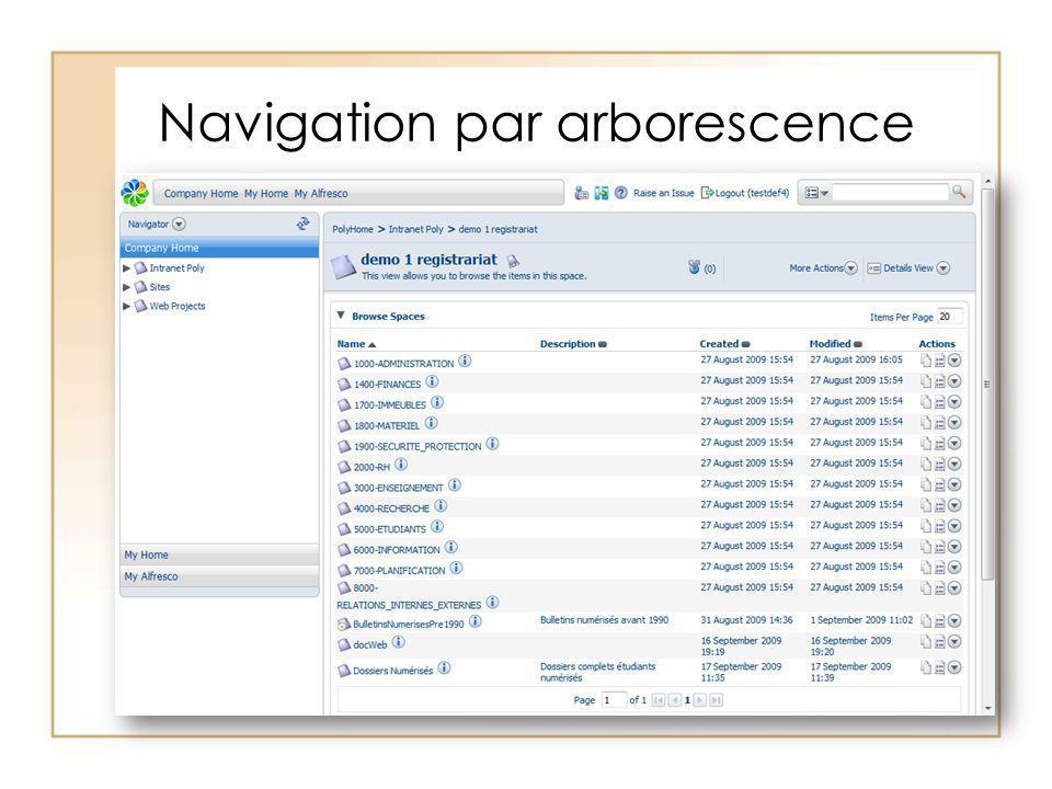 Navigation par arborescence