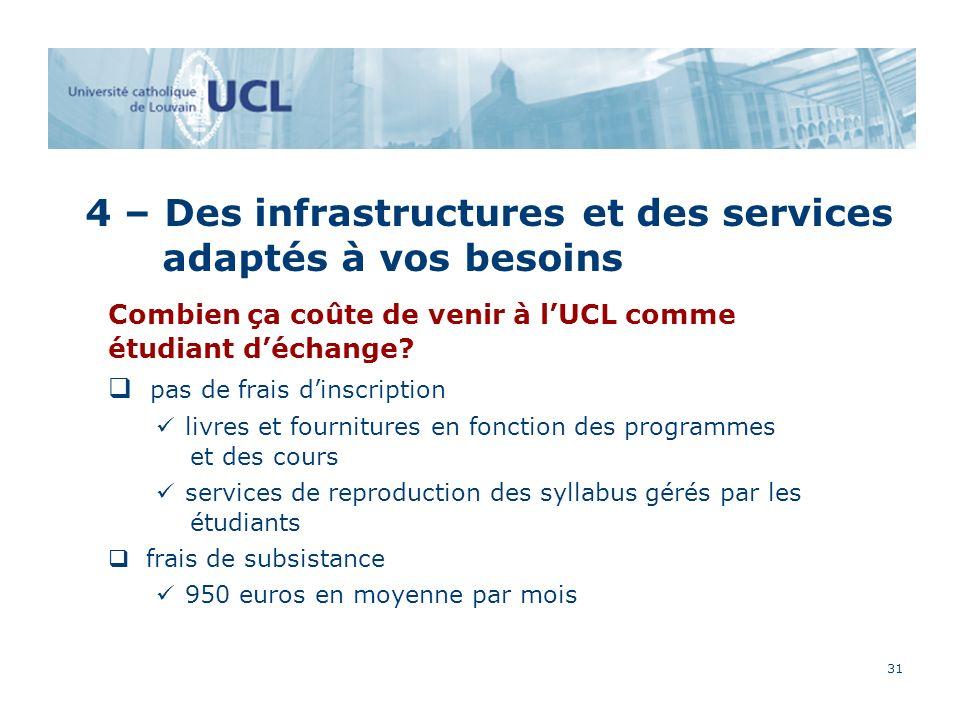 31 4 – Des infrastructures et des services adaptés à vos besoins Combien ça coûte de venir à lUCL comme étudiant déchange.