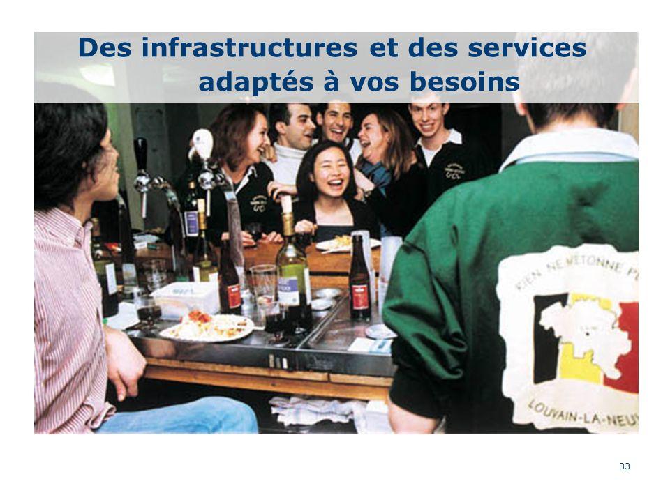 33 Des infrastructures et des services adaptés à vos besoins