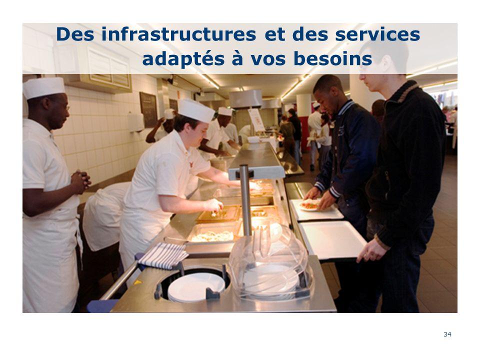 34 Des infrastructures et des services adaptés à vos besoins