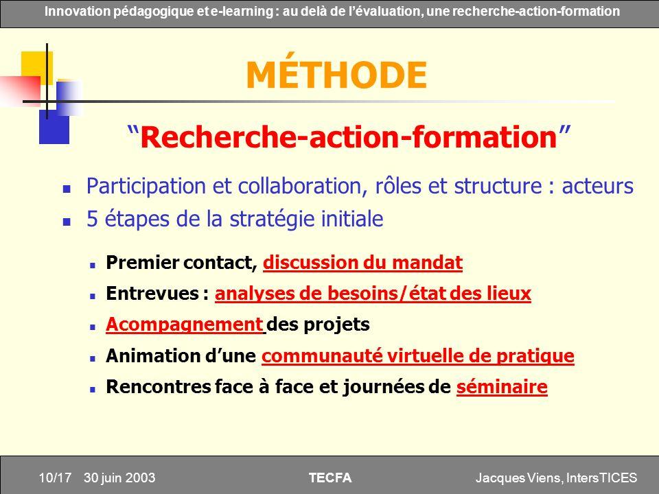 Jacques Viens, IntersTICES10/17 Innovation pédagogique et e-learning : au delà de lévaluation, une recherche-action-formation TECFA 30 juin 2003 MÉTHO