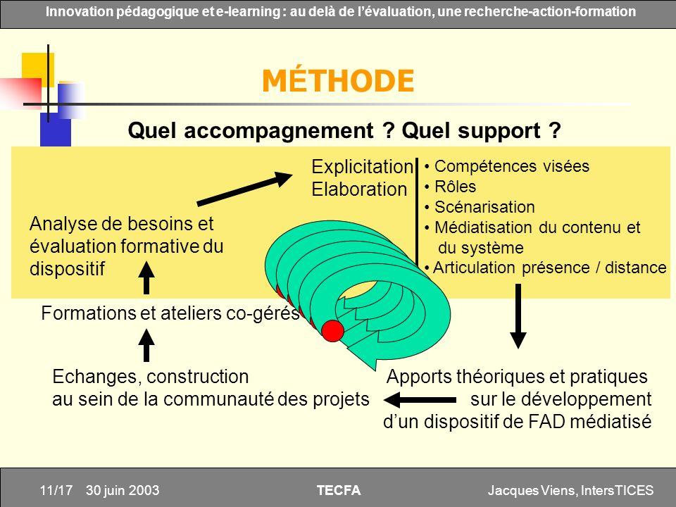 Jacques Viens, IntersTICES11/17 Innovation pédagogique et e-learning : au delà de lévaluation, une recherche-action-formation TECFA 30 juin 2003 M É T