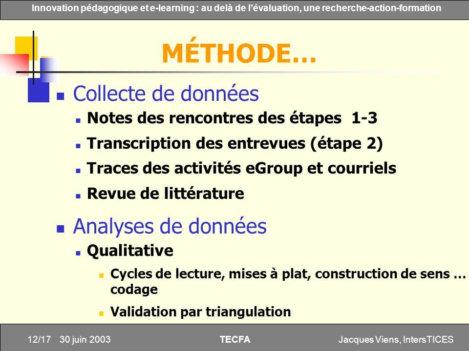 Jacques Viens, IntersTICES12/17 Innovation pédagogique et e-learning : au delà de lévaluation, une recherche-action-formation TECFA 30 juin 2003 Colle