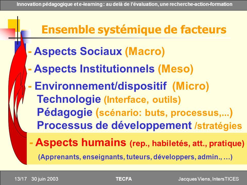 Jacques Viens, IntersTICES13/17 Innovation pédagogique et e-learning : au delà de lévaluation, une recherche-action-formation TECFA 30 juin 2003 - Asp