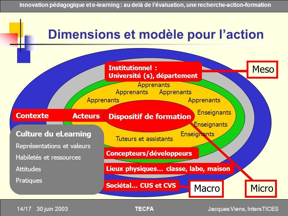 Jacques Viens, IntersTICES14/17 Innovation pédagogique et e-learning : au delà de lévaluation, une recherche-action-formation TECFA 30 juin 2003 Dimen