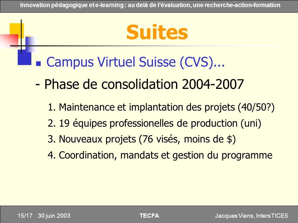 Jacques Viens, IntersTICES15/17 Innovation pédagogique et e-learning : au delà de lévaluation, une recherche-action-formation TECFA 30 juin 2003 Campu