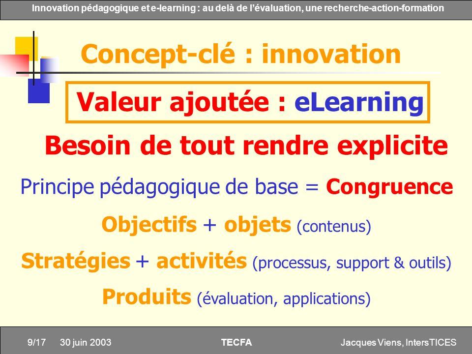 Jacques Viens, IntersTICES9/17 Innovation pédagogique et e-learning : au delà de lévaluation, une recherche-action-formation TECFA 30 juin 2003 Concep