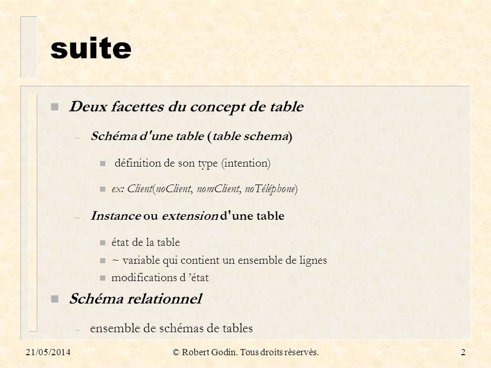 21/05/2014© Robert Godin. Tous droits réservés.73 3.4.9Semi-jointure ( ) Client Commande