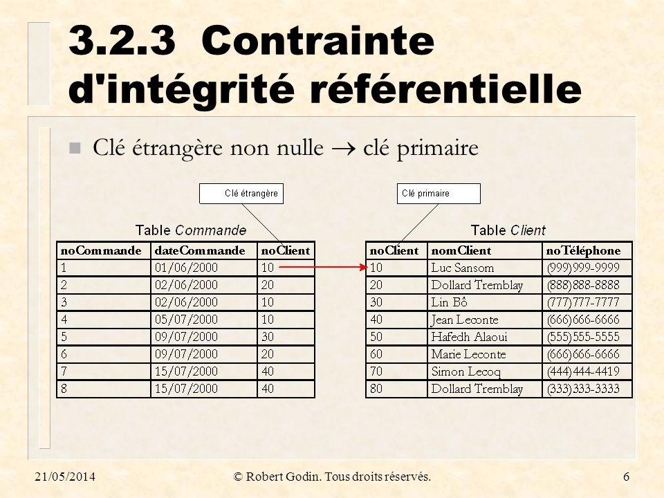 21/05/2014© Robert Godin. Tous droits réservés.57 3.4.4Produit cartésien ( ) Client Commande...