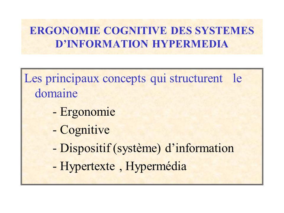 ERGONOMIE COGNITIVE DES SYSTEMES DINFORMATION HYPERMEDIA Les principaux concepts qui structurent le domaine - Ergonomie - Cognitive - Dispositif (syst