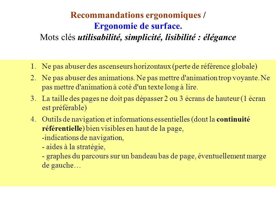 Recommandations ergonomiques / Ergonomie de surface. Mots clés utilisabilité, simplicité, lisibilité : élégance 1.Ne pas abuser des ascenseurs horizon