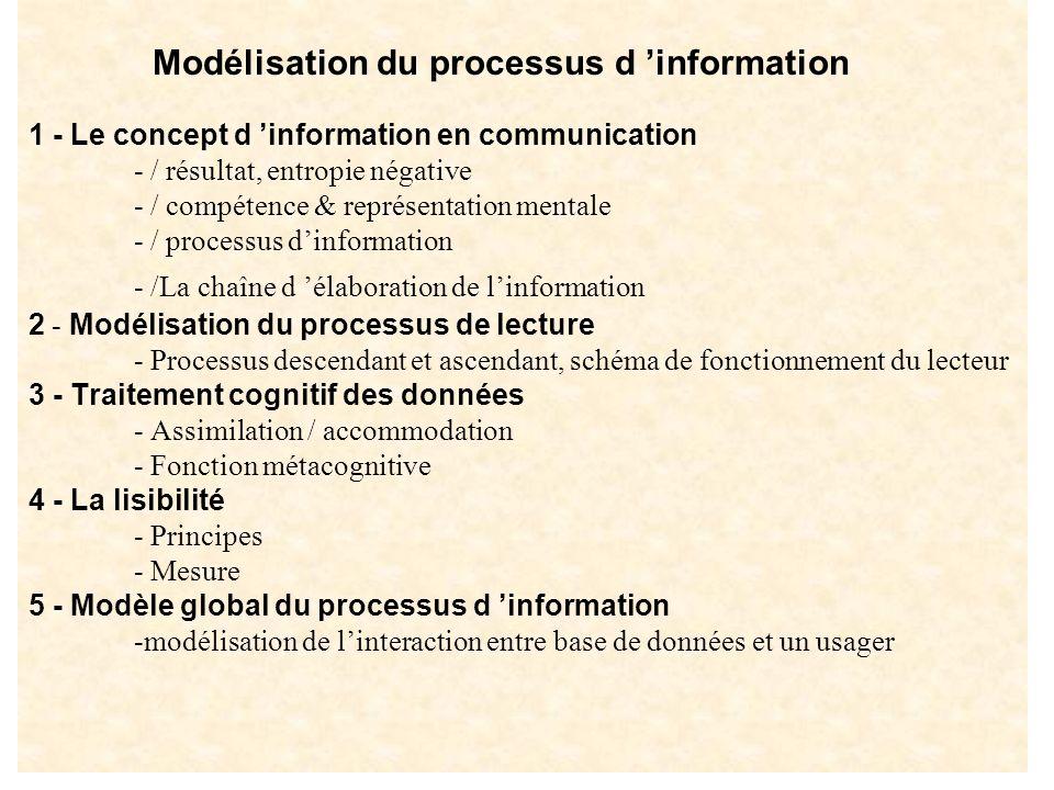 1 - Le concept d information en communication - / résultat, entropie négative - / compétence & représentation mentale - / processus dinformation - /La