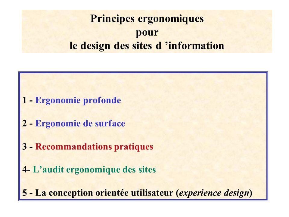 1 - Ergonomie profonde 2 - Ergonomie de surface 3 - Recommandations pratiques 4- Laudit ergonomique des sites 5 - La conception orientée utilisateur (