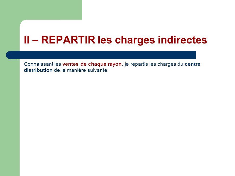 II – REPARTIR les charges indirectes Connaissant les ventes de chaque rayon, je repartis les charges du centre distribution de la manière suivante
