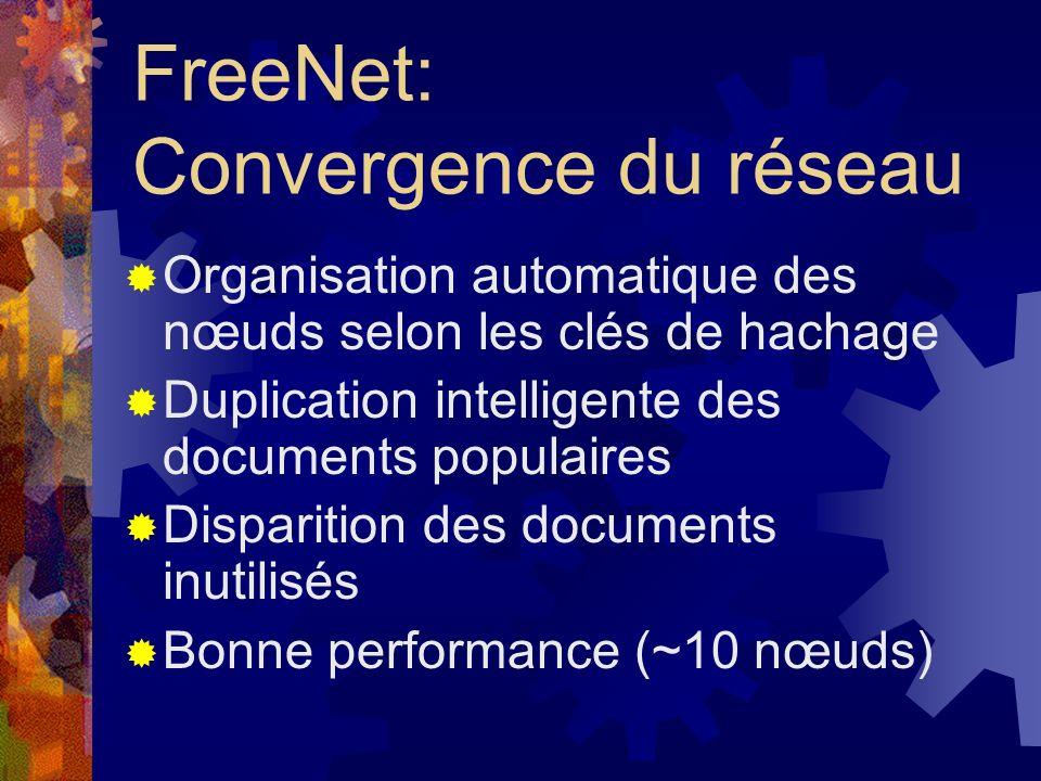 FreeNet: Recherche de fichier Recherche daprès la clé Requête « intelligente » grâce à la clé de hachage Un document trouvé est copié sur les nœuds du