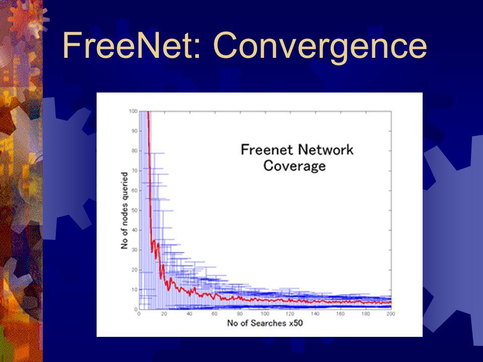 FreeNet: Convergence du réseau Organisation automatique des nœuds selon les clés de hachage Duplication intelligente des documents populaires Disparit